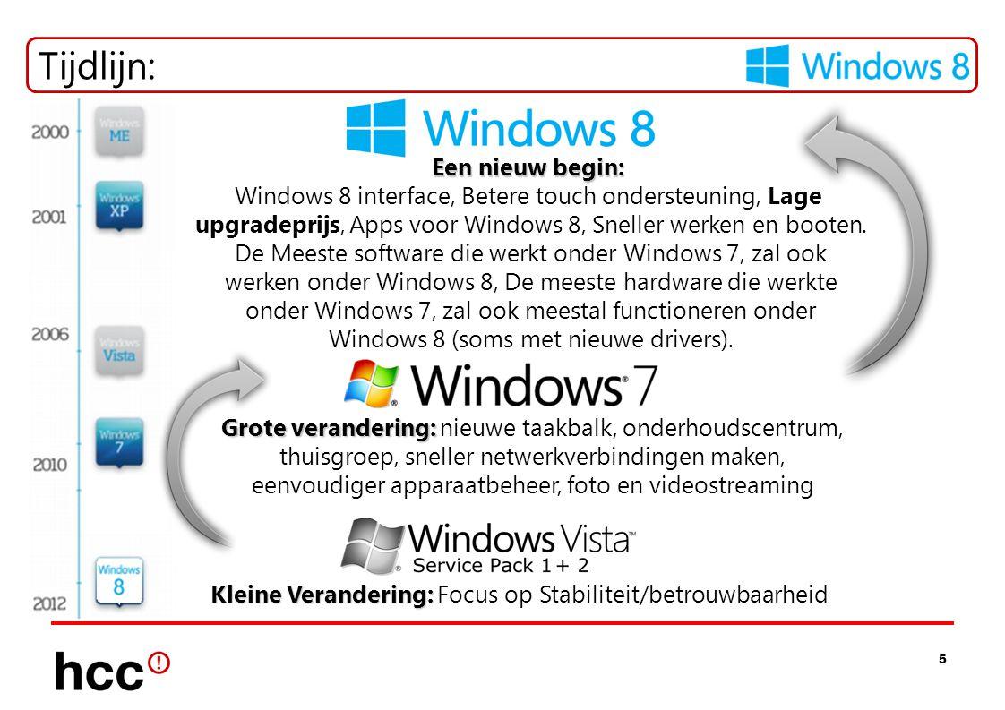 5 Tijdlijn: Kleine Verandering: Kleine Verandering: Focus op Stabiliteit/betrouwbaarheid Grote verandering: Grote verandering: nieuwe taakbalk, onderhoudscentrum, thuisgroep, sneller netwerkverbindingen maken, eenvoudiger apparaatbeheer, foto en videostreaming Een nieuw begin: Windows 8 interface, Betere touch ondersteuning, Lage upgradeprijs, Apps voor Windows 8, Sneller werken en booten.