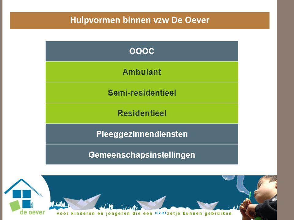 Hulpvormen binnen vzw De Oever OOOC Ambulant Semi-residentieel Residentieel Pleeggezinnendiensten Gemeenschapsinstellingen