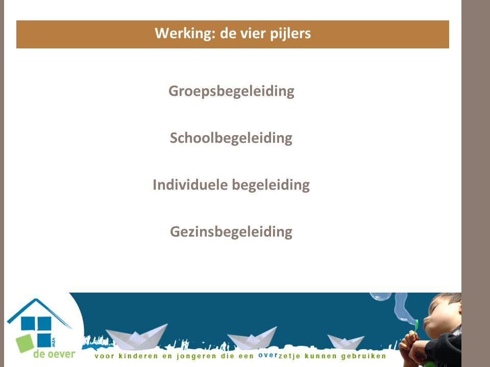 Werking: de vier pijlers Groepsbegeleiding Schoolbegeleiding Individuele begeleiding Gezinsbegeleiding
