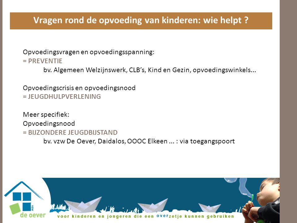 Vragen rond de opvoeding van kinderen: wie helpt .