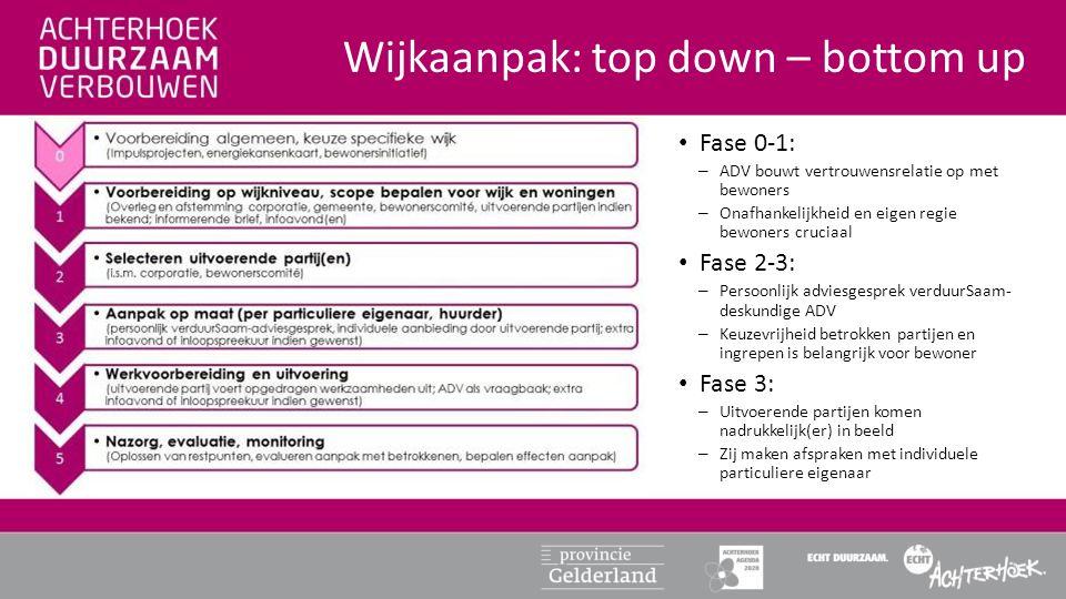 Wijkaanpak: top down – bottom up • Fase 0-1: – ADV bouwt vertrouwensrelatie op met bewoners – Onafhankelijkheid en eigen regie bewoners cruciaal • Fas