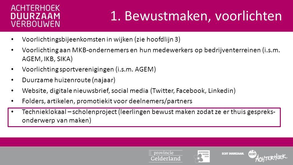 • Voorlichtingsbijeenkomsten in wijken (zie hoofdlijn 3) • Voorlichting aan MKB-ondernemers en hun medewerkers op bedrijventerreinen (i.s.m. AGEM, IKB