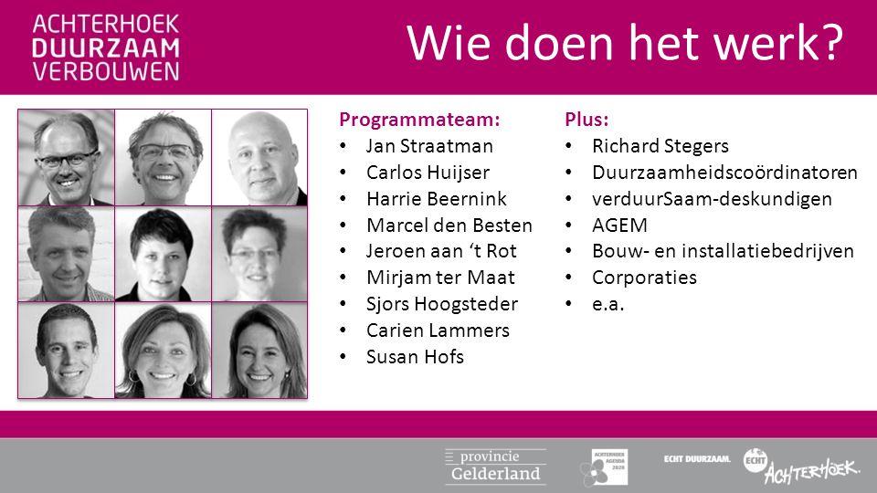 Programmateam: • Jan Straatman • Carlos Huijser • Harrie Beernink • Marcel den Besten • Jeroen aan 't Rot • Mirjam ter Maat • Sjors Hoogsteder • Carie