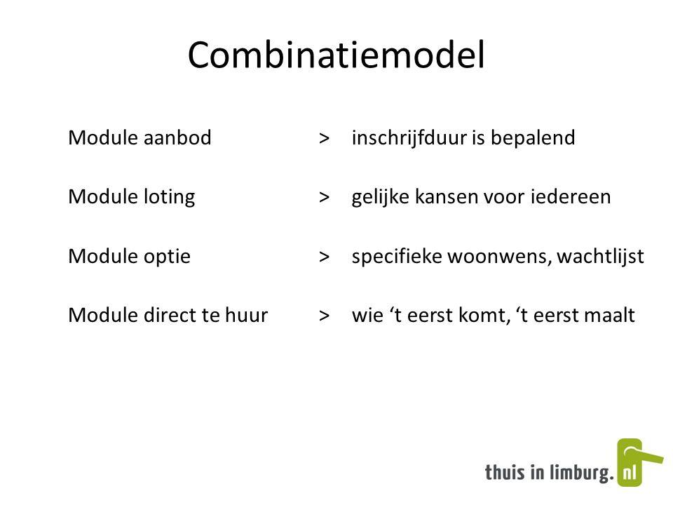 Combinatiemodel Module aanbod>inschrijfduur is bepalend Module loting>gelijke kansen voor iedereen Module optie>specifieke woonwens, wachtlijst Module