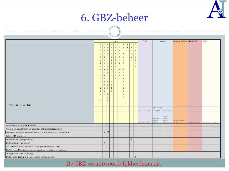 6. GBZ-beheer De GBZ verantwoordelijkheidsmatrix