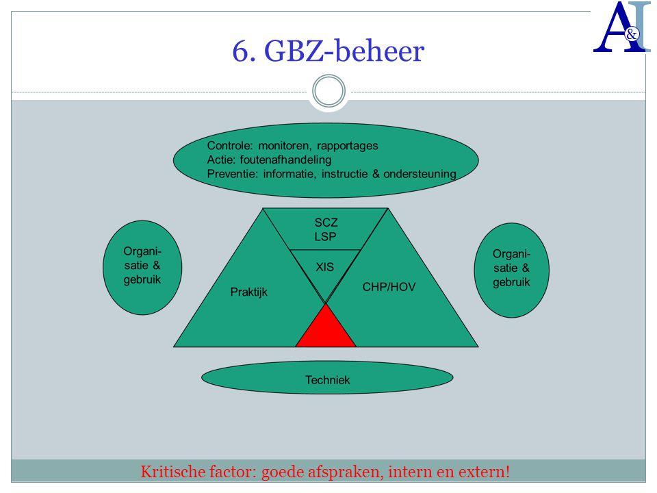 6. GBZ-beheer Kritische factor: goede afspraken, intern en extern!