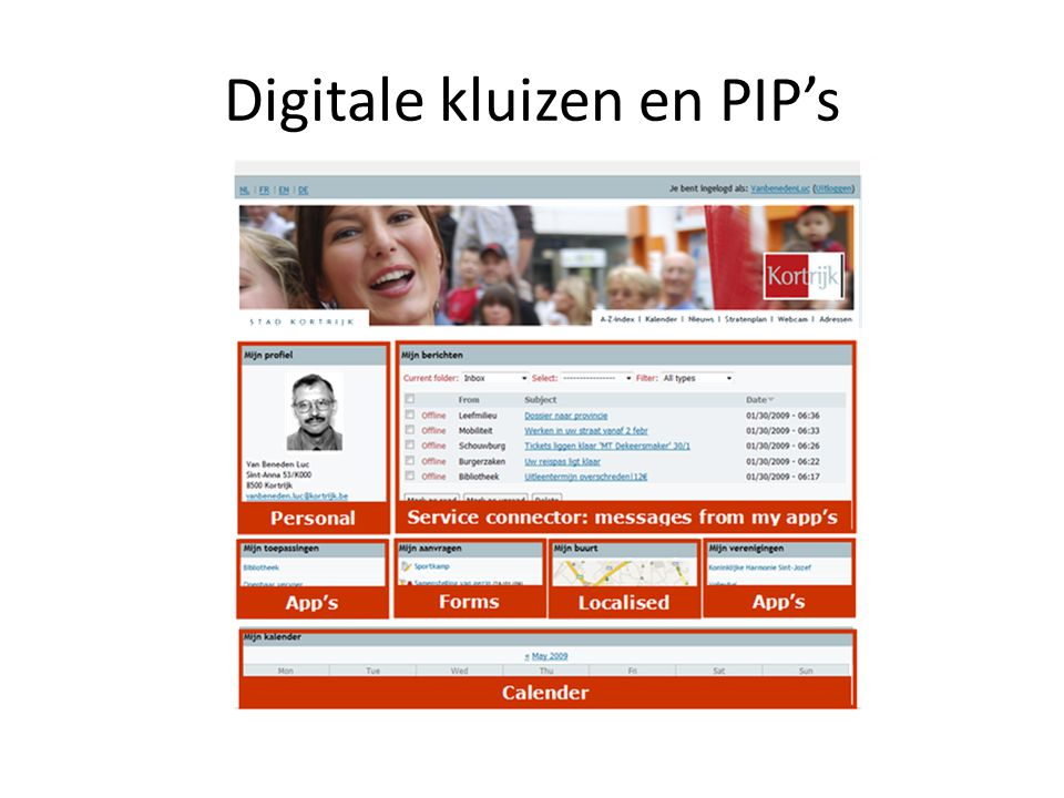 Digitale kluizen en PIP's