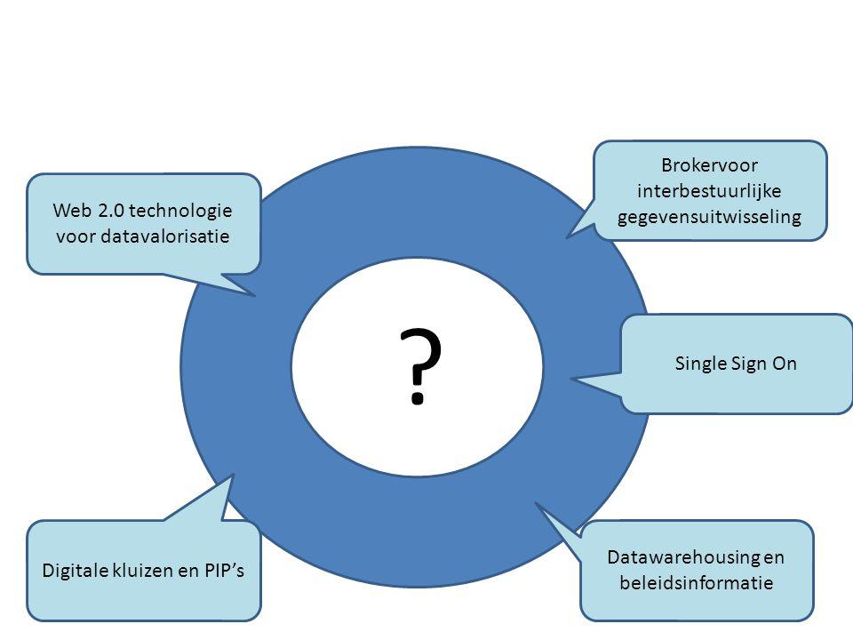 Brokervoor interbestuurlijke gegevensuitwisseling Single Sign On Datawarehousing en beleidsinformatie Digitale kluizen en PIP's Web 2.0 technologie voor datavalorisatie