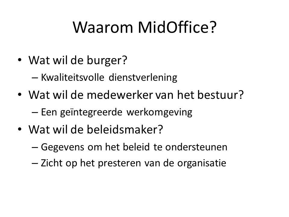 Waarom MidOffice? • Wat wil de burger? – Kwaliteitsvolle dienstverlening • Wat wil de medewerker van het bestuur? – Een geïntegreerde werkomgeving • W