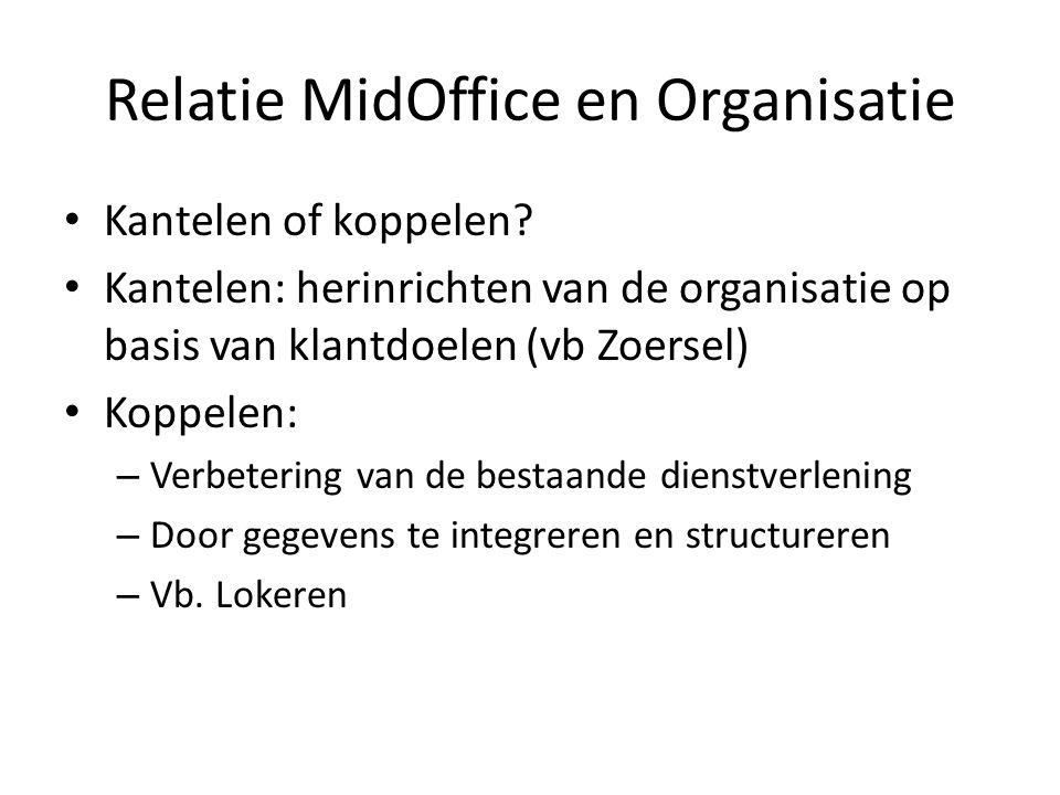 Relatie MidOffice en Organisatie • Kantelen of koppelen? • Kantelen: herinrichten van de organisatie op basis van klantdoelen (vb Zoersel) • Koppelen:
