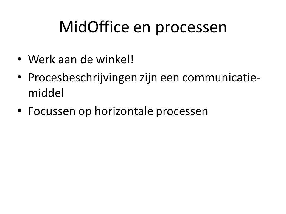 MidOffice en processen • Werk aan de winkel! • Procesbeschrijvingen zijn een communicatie- middel • Focussen op horizontale processen