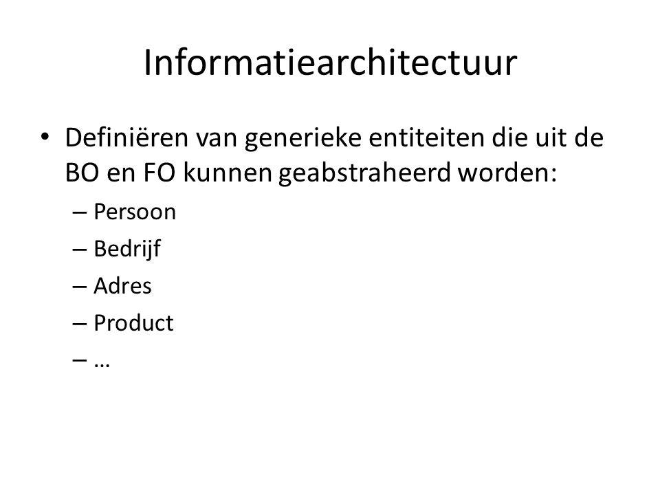 Informatiearchitectuur • Definiëren van generieke entiteiten die uit de BO en FO kunnen geabstraheerd worden: – Persoon – Bedrijf – Adres – Product – …