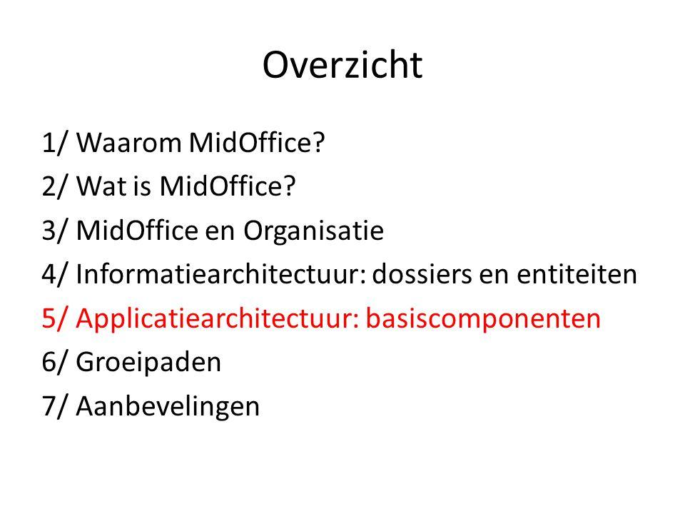 Overzicht 1/ Waarom MidOffice? 2/ Wat is MidOffice? 3/ MidOffice en Organisatie 4/ Informatiearchitectuur: dossiers en entiteiten 5/ Applicatiearchite