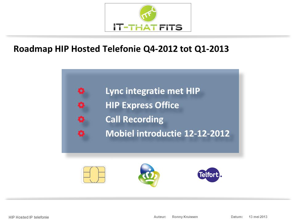 Ronny Kruissen HIP Hosted IP telefonie Datum:13 mei 2013Auteur: Roadmap HIP Hosted Telefonie Q4-2012 tot Q1-2013 Lync integratie met HIP HIP Express O