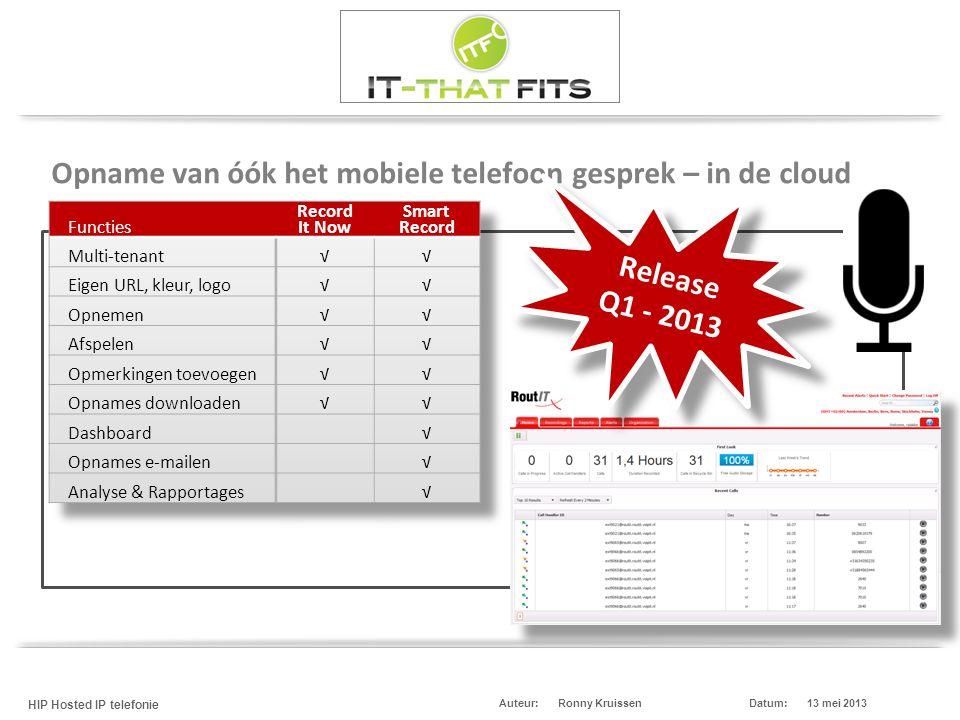 Ronny Kruissen HIP Hosted IP telefonie Datum:13 mei 2013Auteur: Opname van óók het mobiele telefoon gesprek – in de cloud Release Q1 - 2013 Release Q1 - 2013