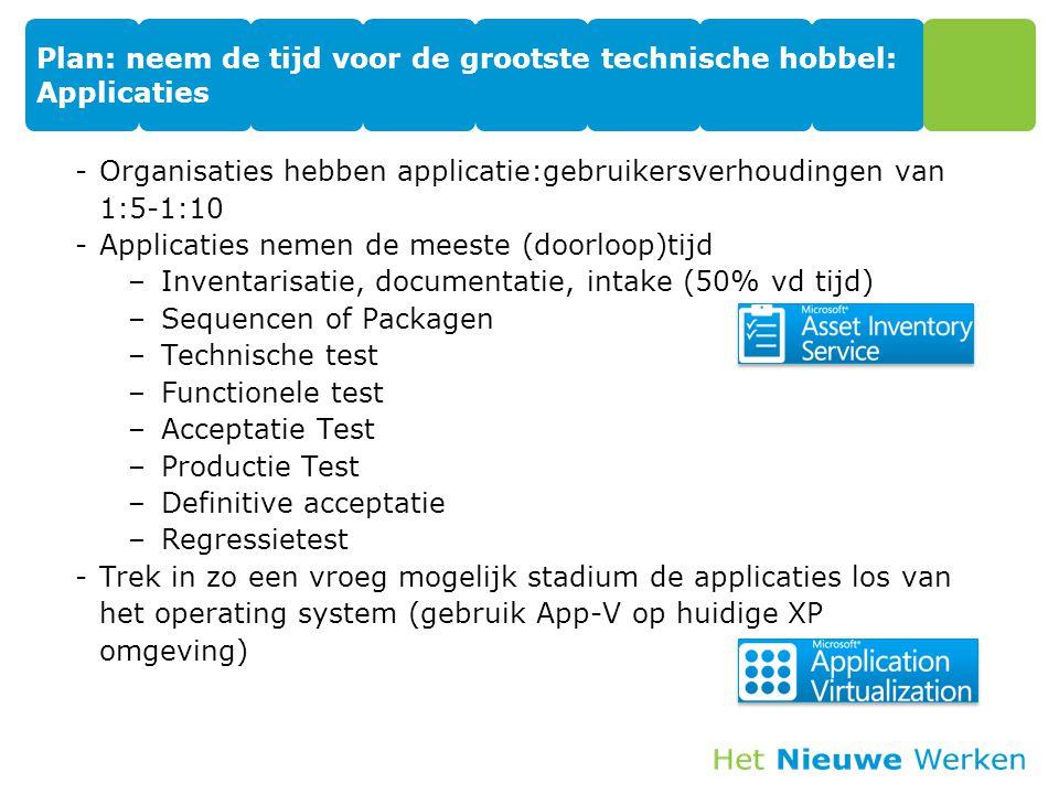 Plan: neem de tijd voor de grootste technische hobbel: Applicaties -Organisaties hebben applicatie:gebruikersverhoudingen van 1:5-1:10 -Applicaties ne