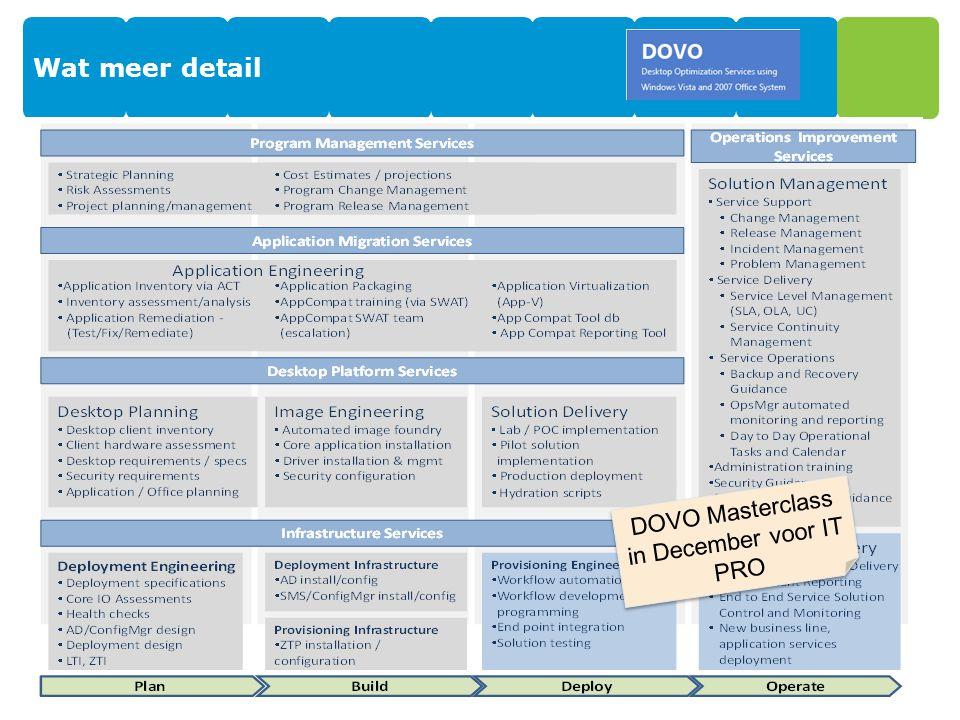 Wat meer detail DOVO Masterclass in December voor IT PRO