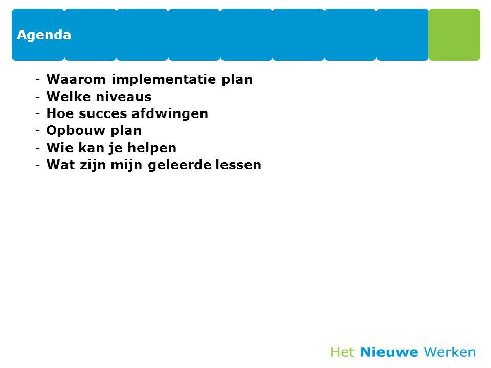 Waarom een implementatie plan.