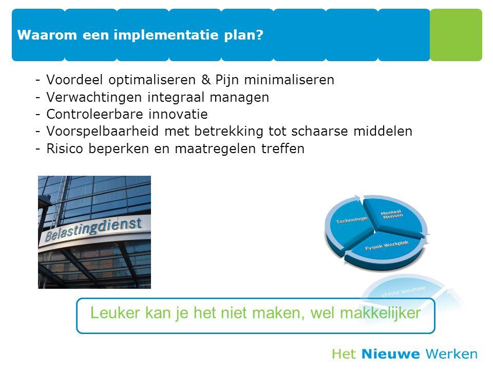 Waarom een implementatie plan? -Voordeel optimaliseren & Pijn minimaliseren -Verwachtingen integraal managen -Controleerbare innovatie -Voorspelbaarhe