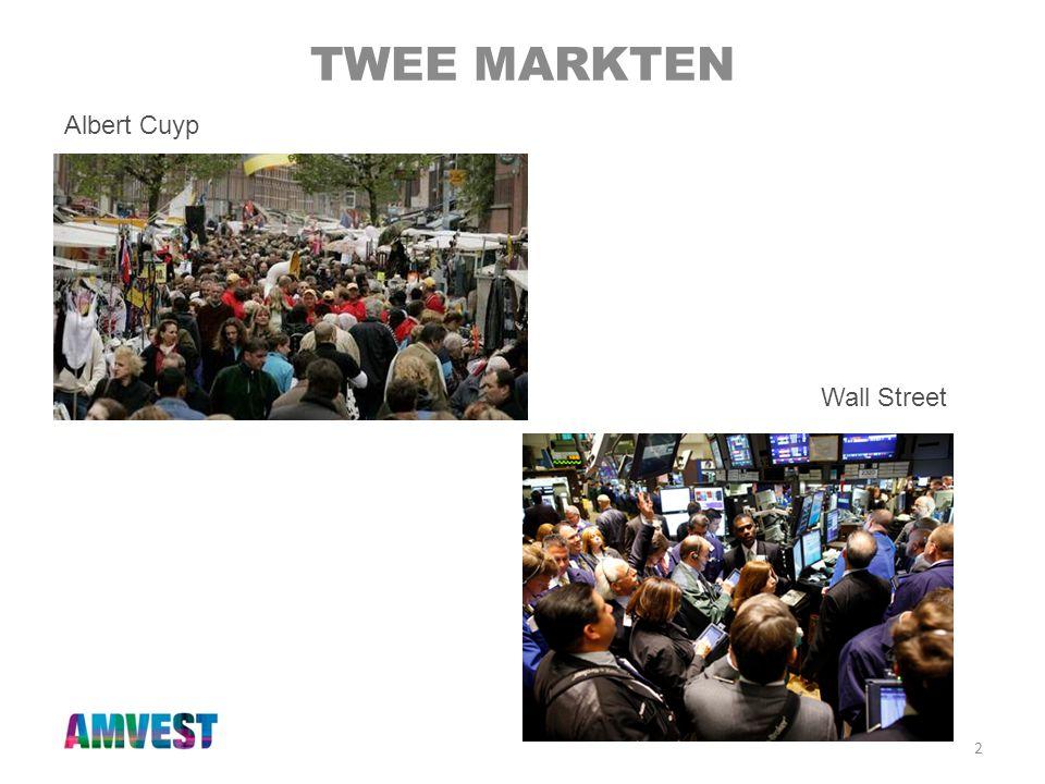 2 TWEE MARKTEN Albert Cuyp Wall Street