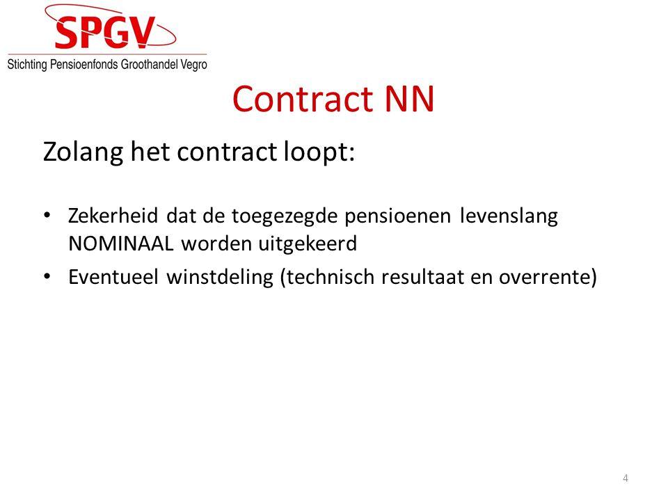 Zolang het contract loopt: • Vraag: Wordt mijn pensioen gekort als het rendement lager is dan 4%.