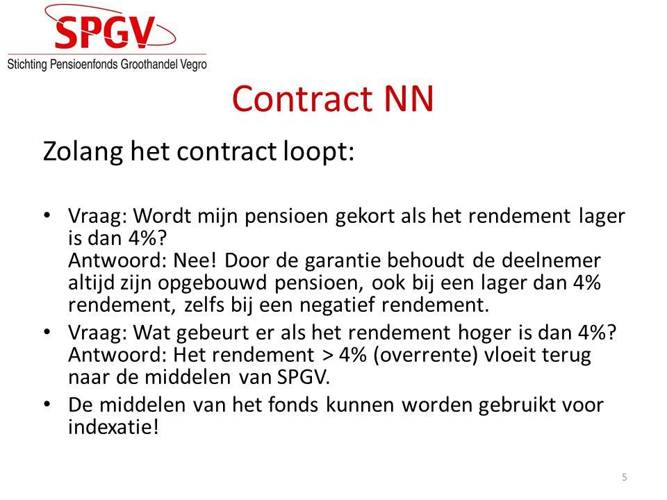 Pensioenaanspraken einde contract 1) Alle aanspraken blijven achter bij NN 2) Alle aanspraken worden overgedragen naar andere verzekeraar, fonds e.d.