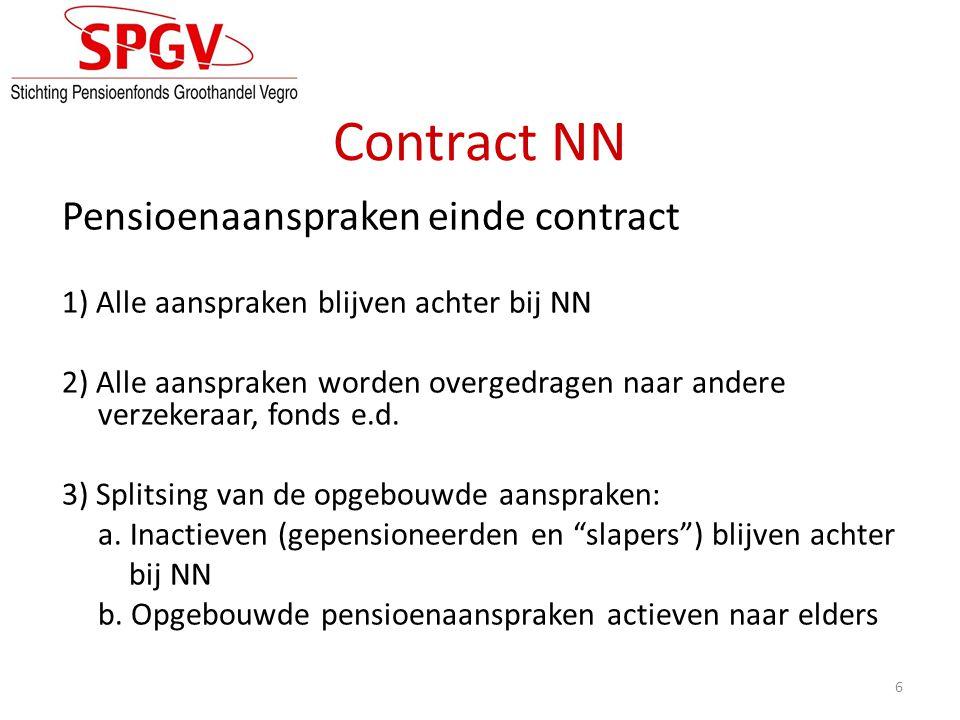 Wat gebeurt er aan het einde v/h contract als SPGV de pensioenaanspraken achterlaat bij NN.