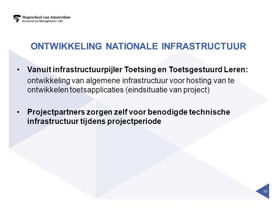 ONTWIKKELING NATIONALE INFRASTRUCTUUR •Vanuit infrastructuurpijler Toetsing en Toetsgestuurd Leren: ontwikkeling van algemene infrastructuur voor host