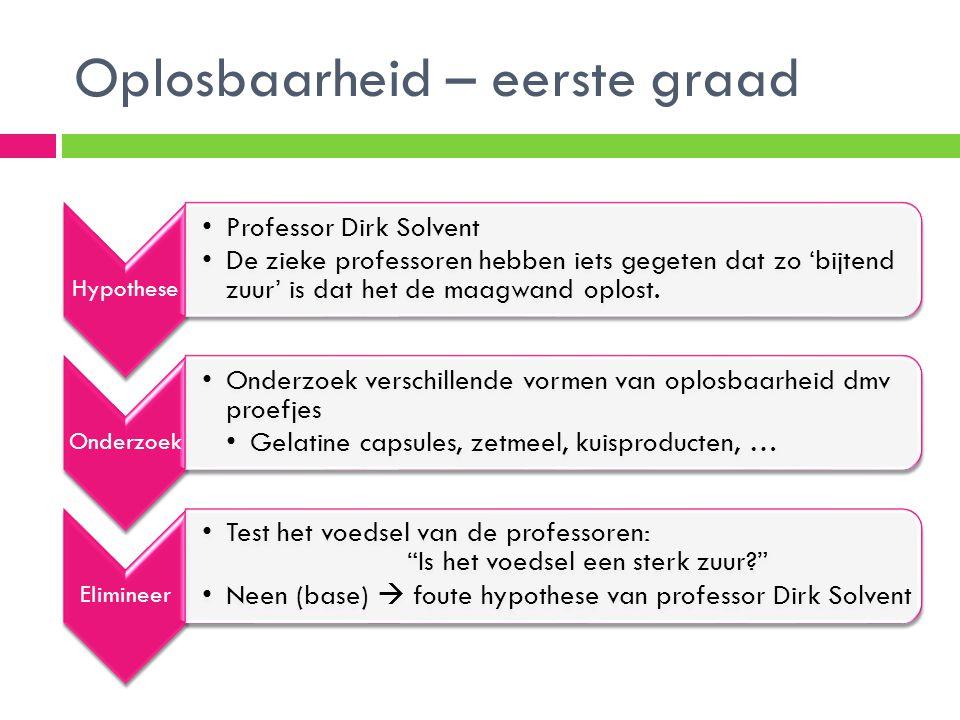 Oplosbaarheid – eerste graad Hypothese •Professor Dirk Solvent •De zieke professoren hebben iets gegeten dat zo 'bijtend zuur' is dat het de maagwand