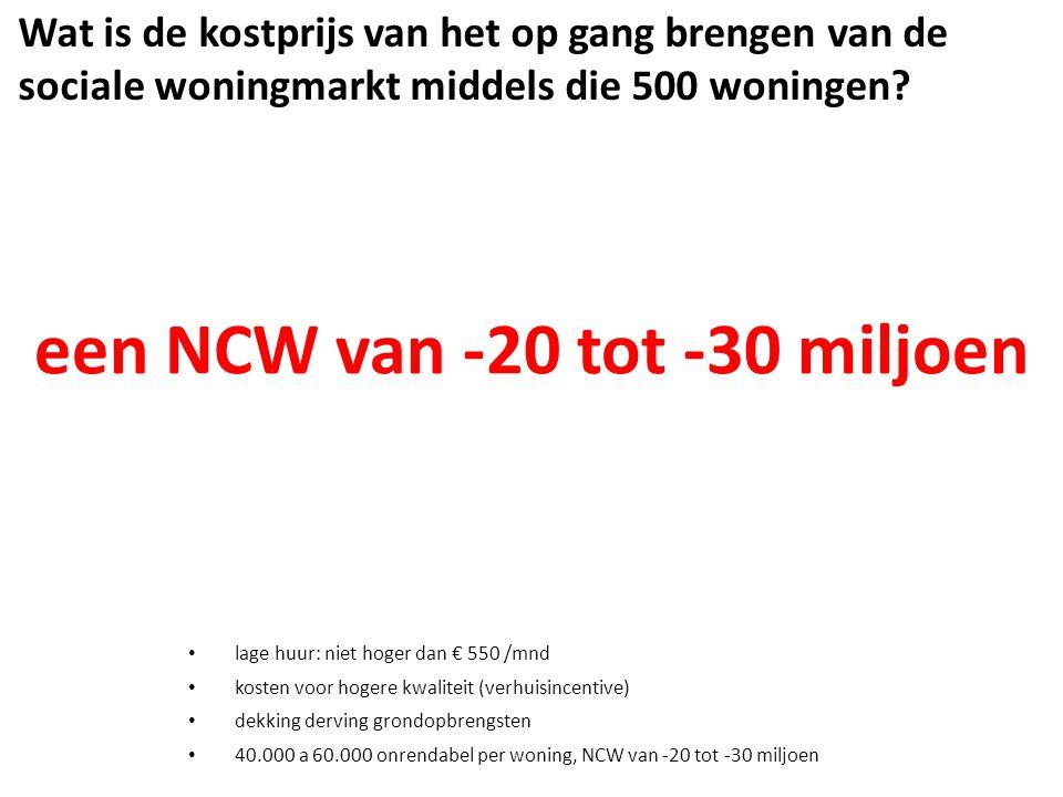 Wat is de kostprijs van het op gang brengen van de sociale woningmarkt middels die 500 woningen.