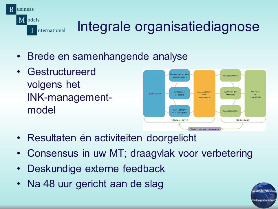 •Brede en samenhangende analyse •Gestructureerd volgens het INK-management- model •Resultaten én activiteiten doorgelicht •Consensus in uw MT; draagvl