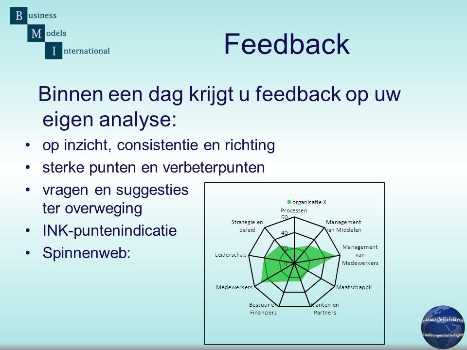 Feedback Binnen een dag krijgt u feedback op uw eigen analyse: •op inzicht, consistentie en richting •sterke punten en verbeterpunten •vragen en sugge
