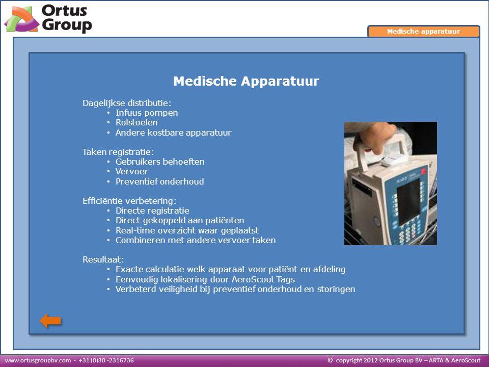Medische Apparatuur Dagelijkse distributie: • Infuus pompen Infuus pompen • Rolstoelen Rolstoelen • Andere kostbare apparatuur Andere kostbare apparat