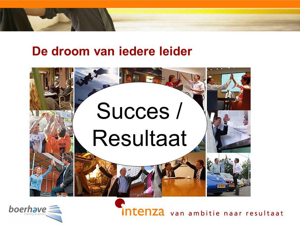 De droom van iedere leider Succes / Resultaat