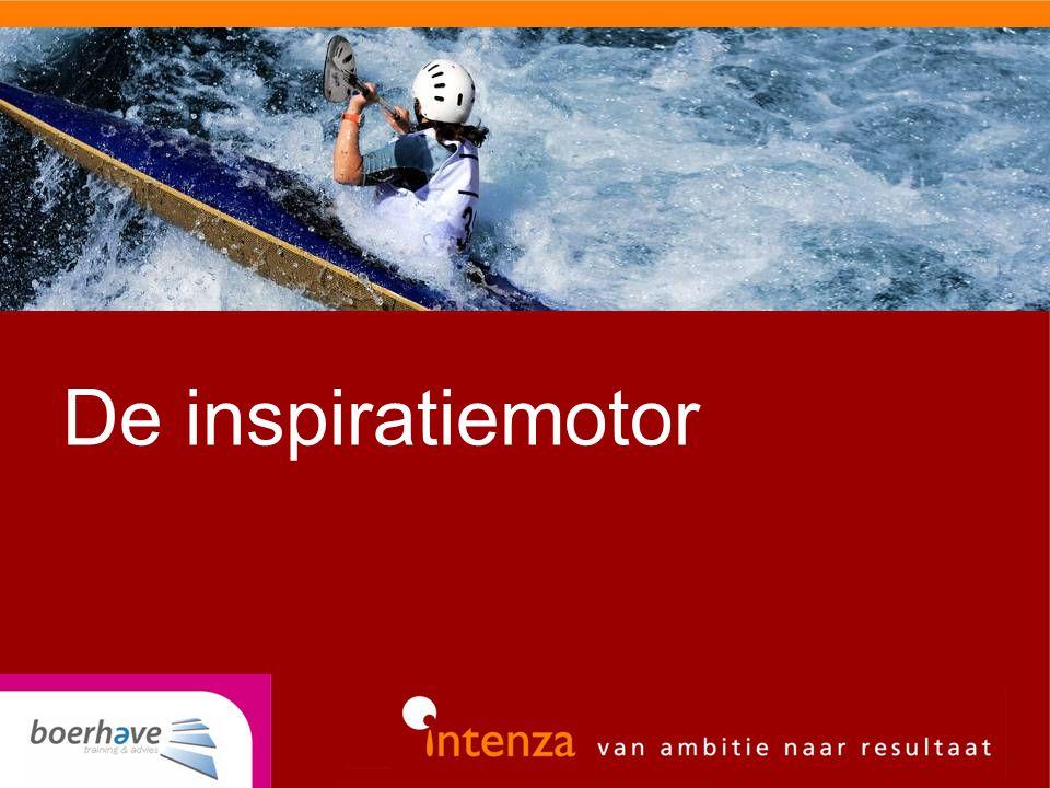 De inspiratiemotor