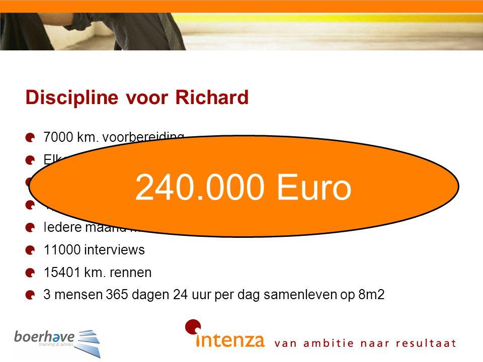 Discipline voor Richard 7000 km.