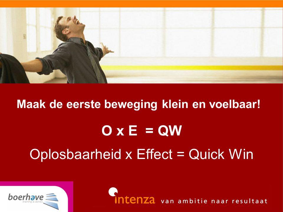Maak de eerste beweging klein en voelbaar! O x E = QW Oplosbaarheid x Effect = Quick Win
