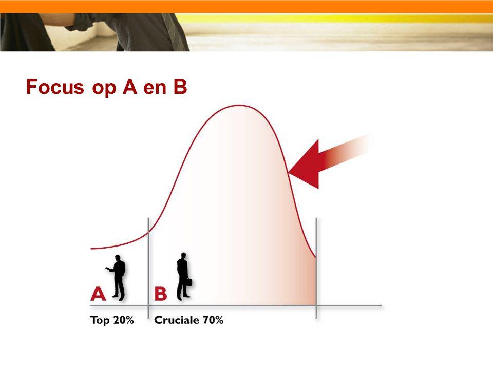 Focus op A en B