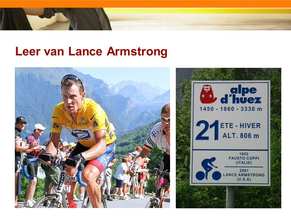 Leer van Lance Armstrong