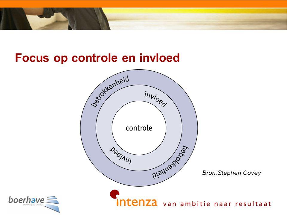 Focus op controle en invloed Bron:Stephen Covey