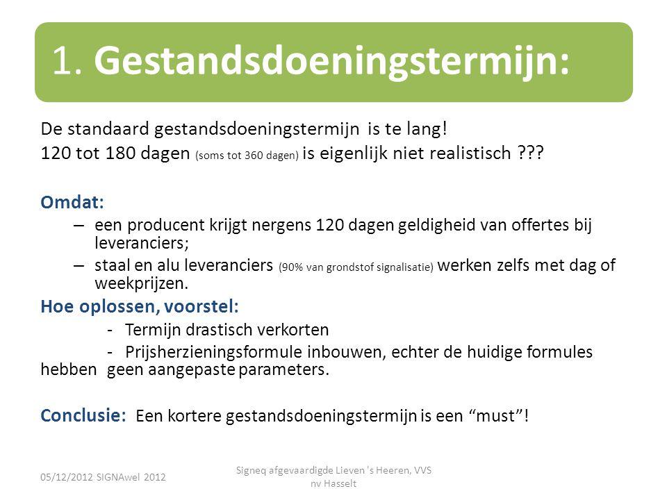 1. Gestandsdoeningstermijn: De standaard gestandsdoeningstermijn is te lang! 120 tot 180 dagen (soms tot 360 dagen) is eigenlijk niet realistisch ???