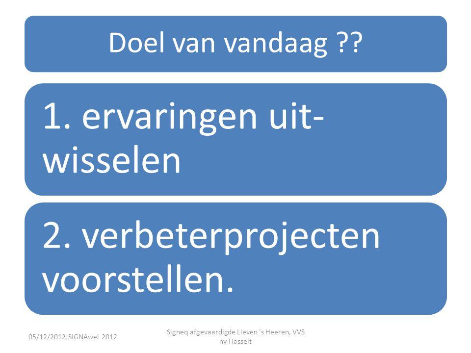 Doel van vandaag ?? 1. ervaringen uit- wisselen 2. verbeterprojecten voorstellen. 05/12/2012 SIGNAwel 2012 Signeq afgevaardigde Lieven 's Heeren, VVS