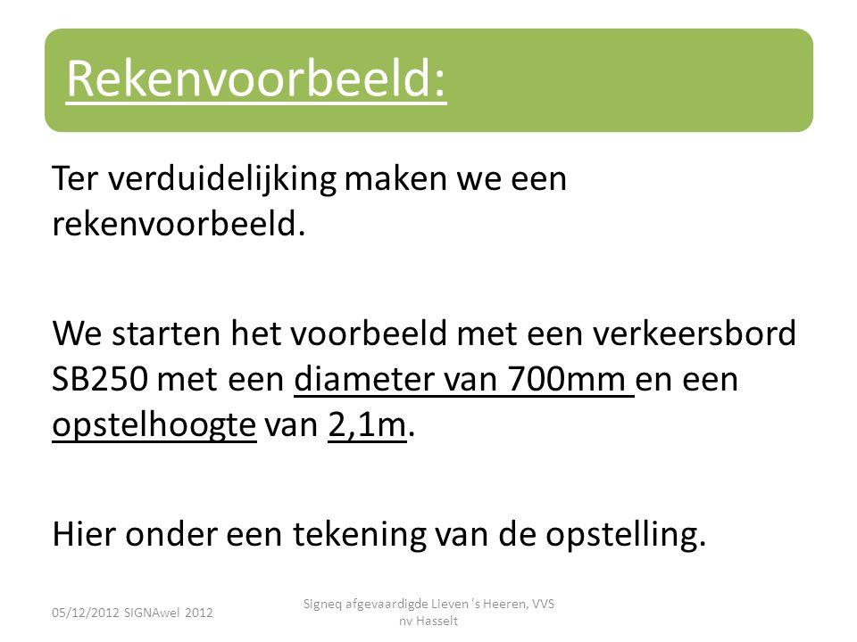 Rekenvoorbeeld: 05/12/2012 SIGNAwel 2012 Signeq afgevaardigde Lieven 's Heeren, VVS nv Hasselt Ter verduidelijking maken we een rekenvoorbeeld. We sta