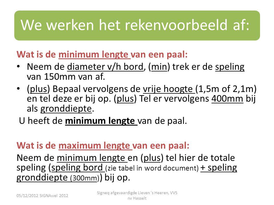 Wat is de minimum lengte van een paal: • Neem de diameter v/h bord, (min) trek er de speling van 150mm van af. • (plus) Bepaal vervolgens de vrije hoo