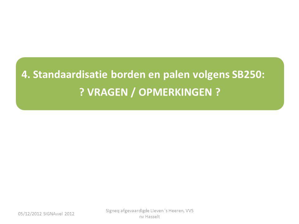 05/12/2012 SIGNAwel 2012 Signeq afgevaardigde Lieven 's Heeren, VVS nv Hasselt 4. Standaardisatie borden en palen volgens SB250: ? VRAGEN / OPMERKINGE