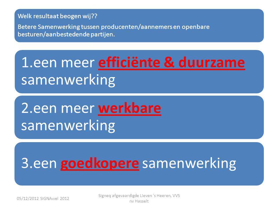 05/12/2012 SIGNAwel 2012 Signeq afgevaardigde Lieven s Heeren, VVS nv Hasselt Een betere samenwerking komt ons allen ten goede.