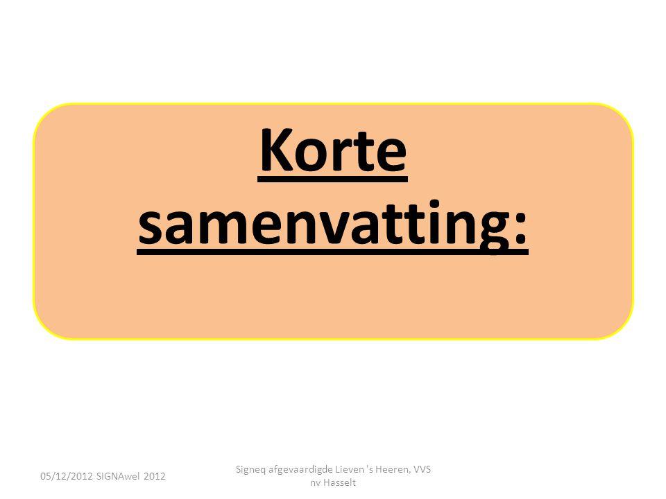 Korte samenvatting: 05/12/2012 SIGNAwel 2012 Signeq afgevaardigde Lieven 's Heeren, VVS nv Hasselt