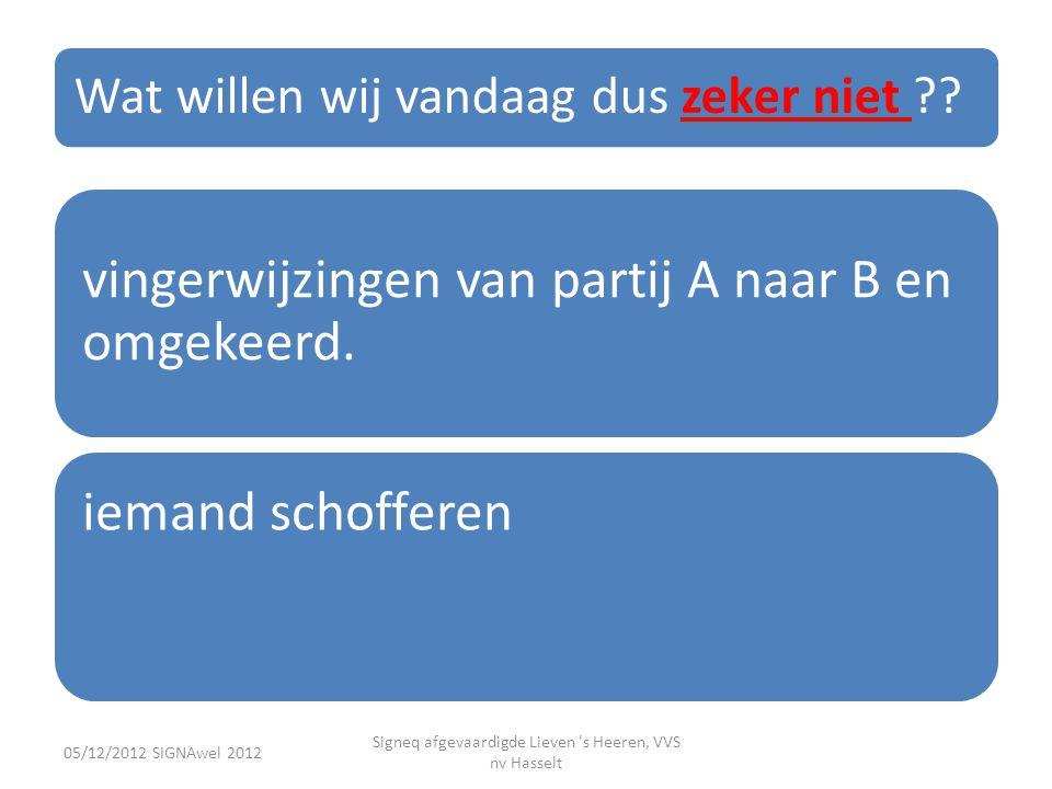 05/12/2012 SIGNAwel 2012 Signeq afgevaardigde Lieven s Heeren, VVS nv Hasselt Hetgeen hier ik hier vandaag vertel is een samenraapsel van ondervindingen en is in het algemeen toepasbaar op signalisatie, maar dient vooral om prijsaanvragen en openbare aanbestedingen te begeleiden en te verbeteren.