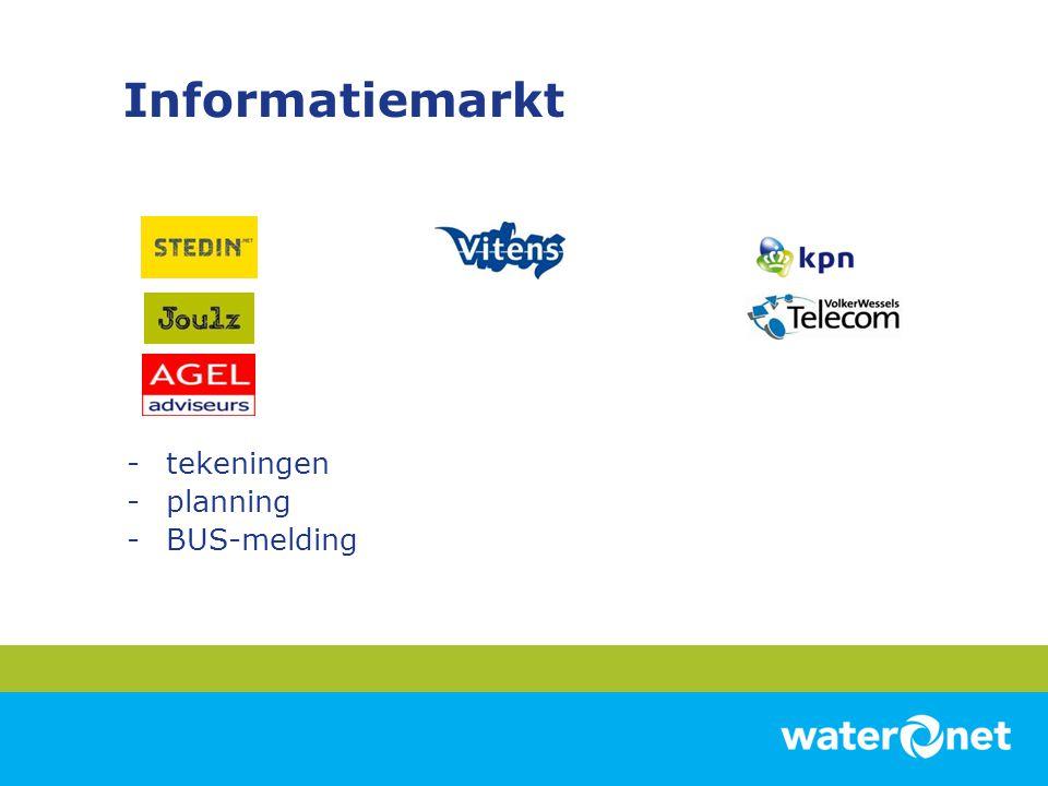 Informatiemarkt -tekeningen -planning -BUS-melding