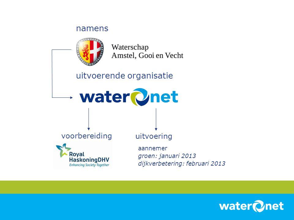 namens uitvoerende organisatie voorbereiding uitvoering aannemer groen: januari 2013 dijkverbetering: februari 2013